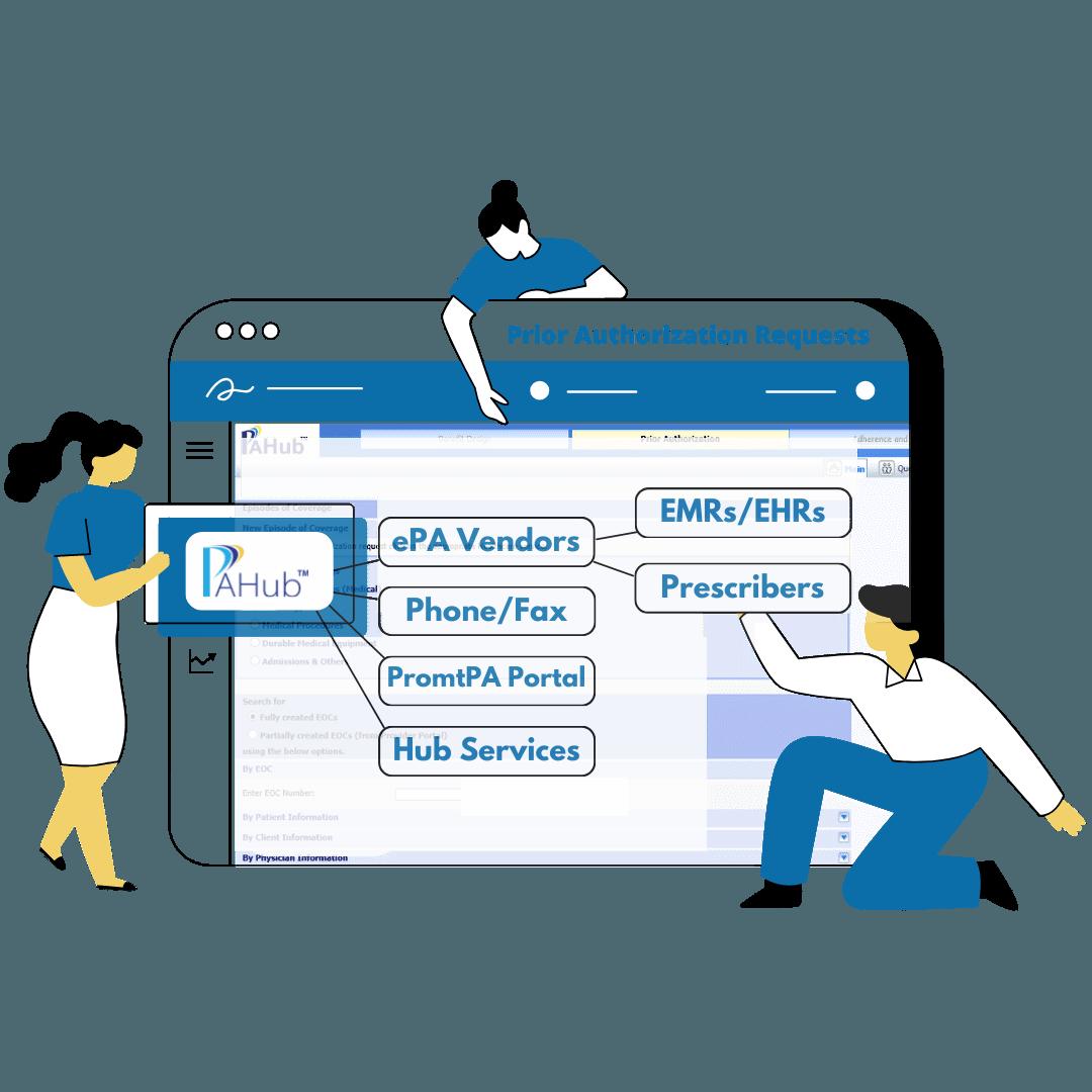 electronic prior authorization